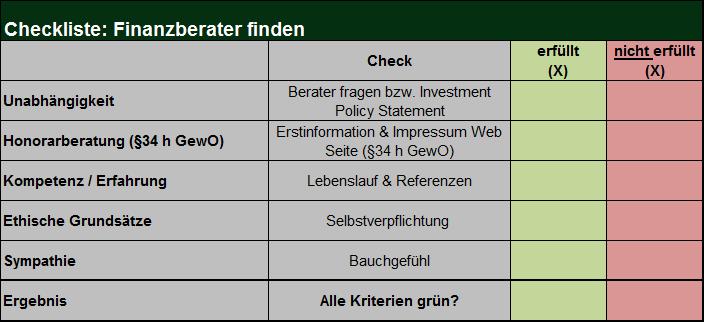 Checkliste Finanzberater finden